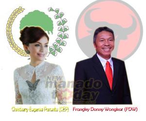 Golkar-PDIP , CEP-FDW, pilkada 2015, minahasa selatan,  Christiany Eugenia Paruntu, Frangky Wongkar
