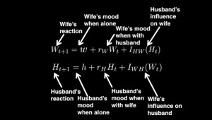 Matematikawan, Hannah Fry , cinta, tips cinta,