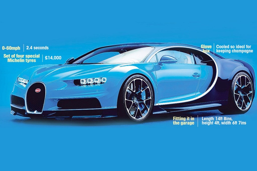 Bugatti Chiron,Bugatti , mobil  Tercepat di Dunia
