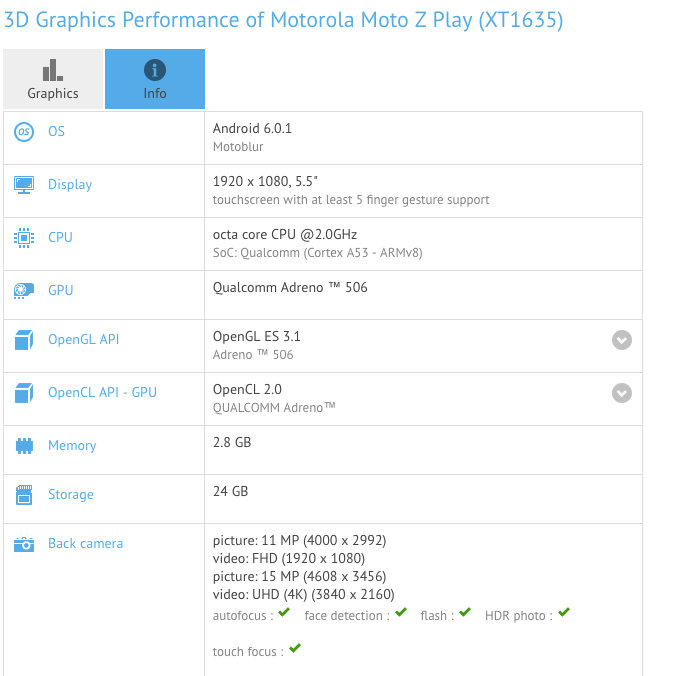Motorola Moto Z Play , Spesifikasi Motorola Moto Z Play, Motorola