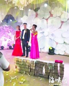 Fuzhou, provinsi Fujian,pernikahan tuhao