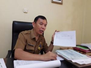 Drs ODS Mandagi, Kepala Dinas Lingkungan Hidup