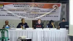 KPU Minahasa Tetapkan DPS Sebanyak 251.983 Pemilih
