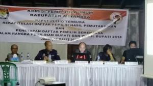 KPU Gelar Pleno Terbuka Rekapitulasi DPHP dan DPS Pilkada Minahasa 2018