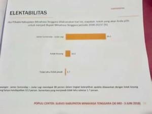JS-Oke , Pilkada Mitra 2018, Survei  JS-Oke