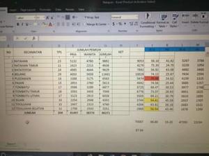 Pikada Mitra 2018, perhitungan suara Pikada Mitra 2018, JS-Oke