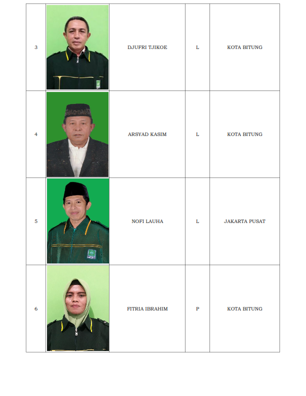 PENGUMUMAN DCT DPRD KOTA BITUNG_012