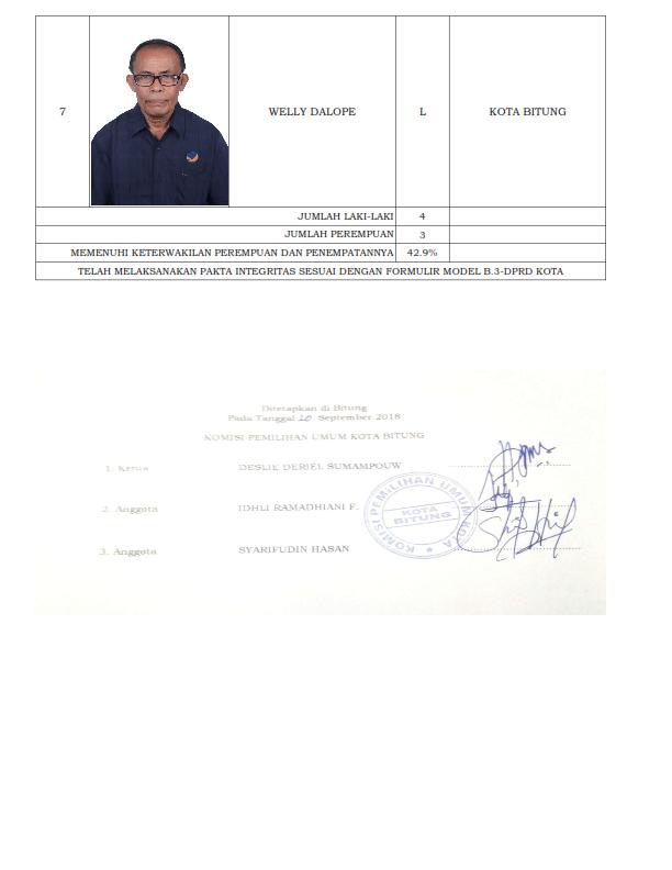 PENGUMUMAN DCT DPRD KOTA BITUNG_059