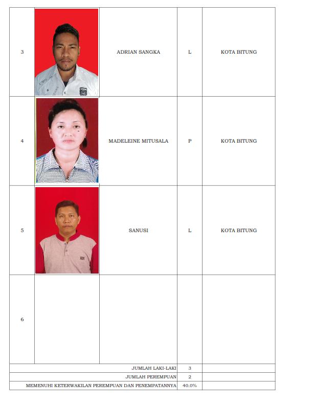 PENGUMUMAN DCT DPRD KOTA BITUNG_061