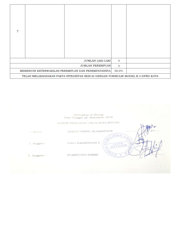 PENGUMUMAN DCT DPRD KOTA BITUNG_075