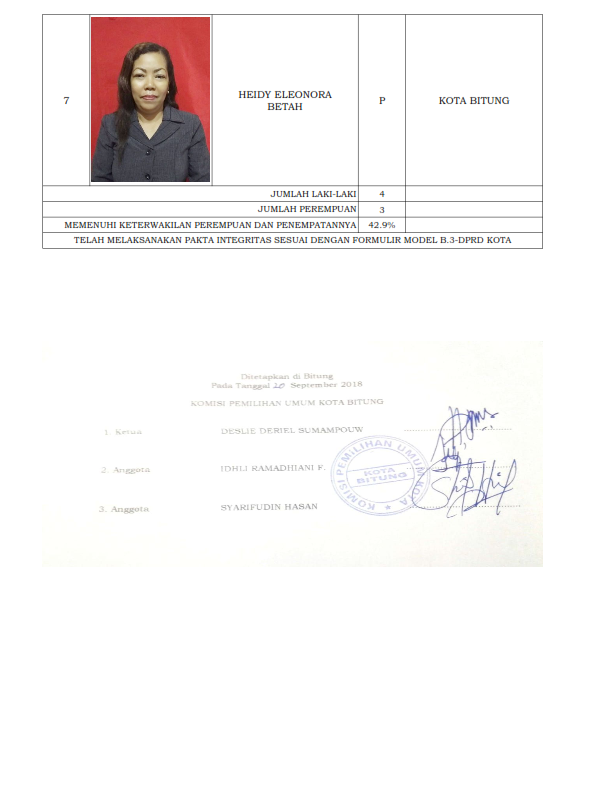 PENGUMUMAN DCT DPRD KOTA BITUNG_134