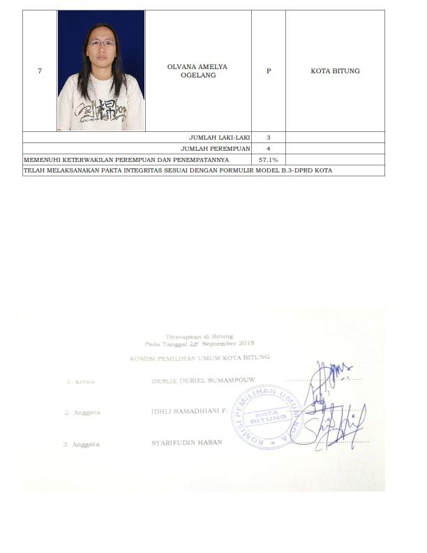 PENGUMUMAN DCT DPRD KOTA BITUNG_145