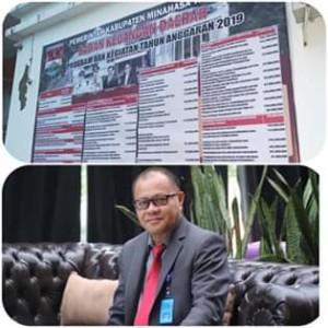 Badan Keuangan Daerah, Kabupaten Minahasa Tenggara, Mecky Tumimomor SE