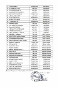 KPU Manado Rilis Nama-nama yang Terpilih Sebagai Relawan Demokrasi, Ini Daftarnya