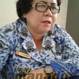 Nontje Kalangi